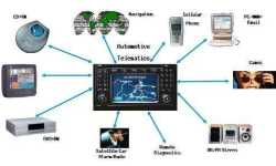 teknologi_digital