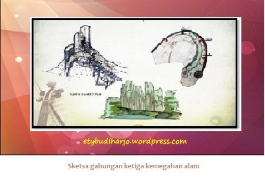 sketsa K2